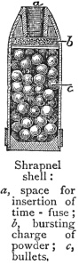 shrapnel diagram